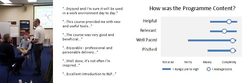 pro-noctis-Training-programme-stats